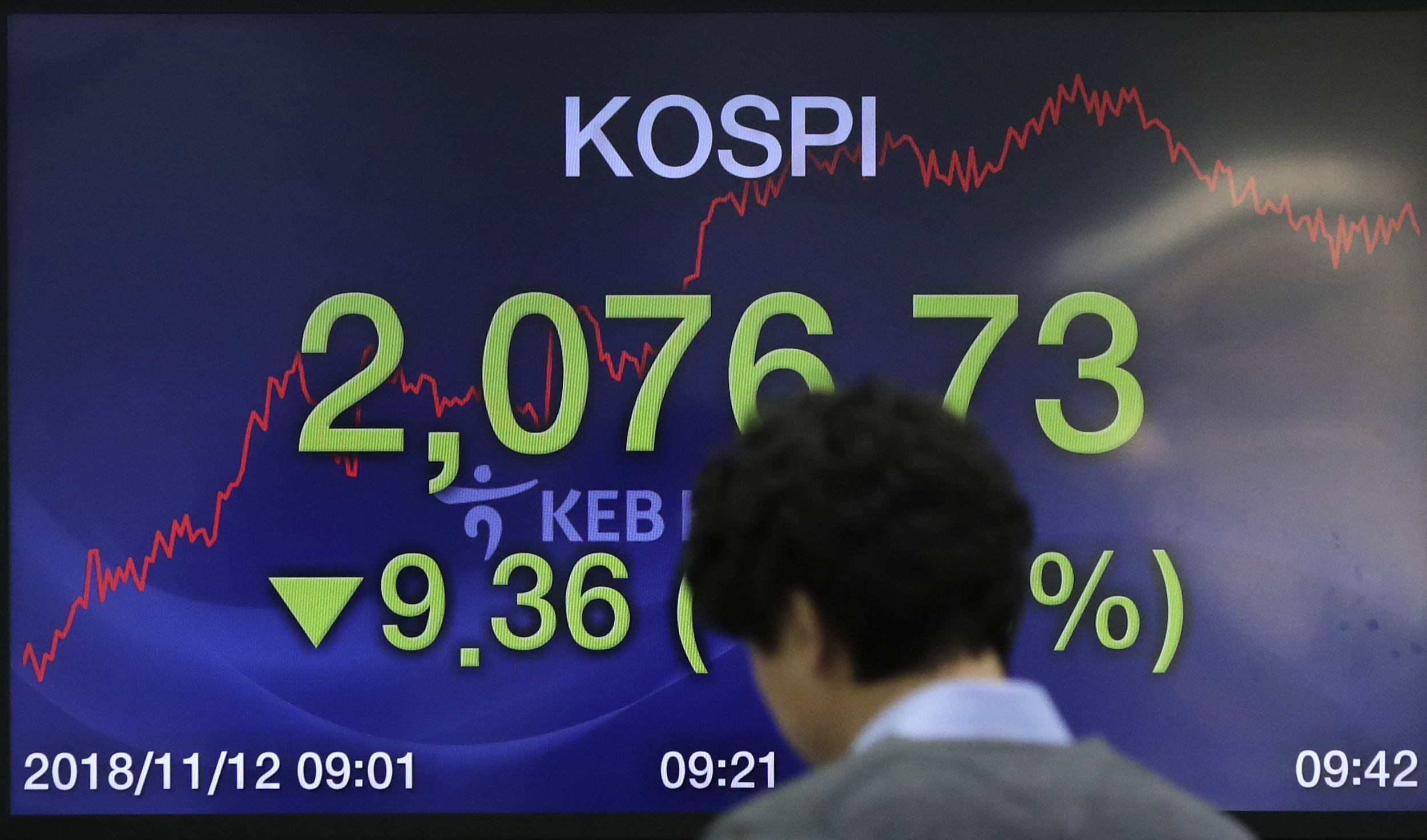 World Shares Wobble Ahead Of Us Chinese Economic Data Dont Miss